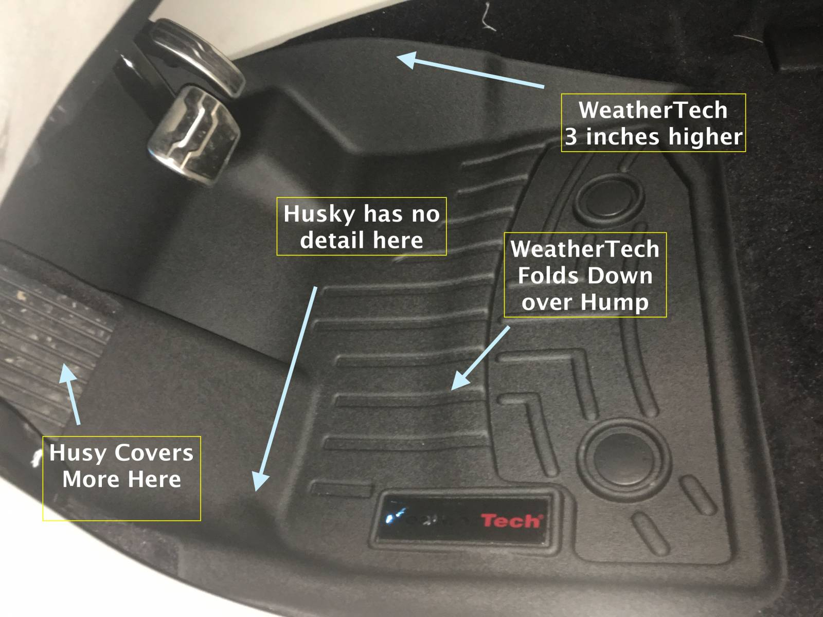 WeatherTech Annotated